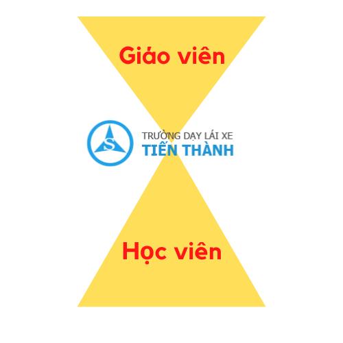 chuong trinh kem rieng 1-1 tai Quan 7